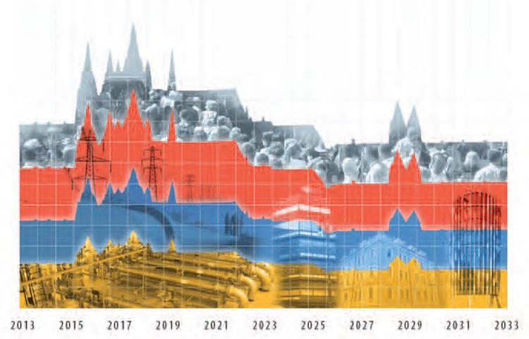 Státní energetické koncepce Praha